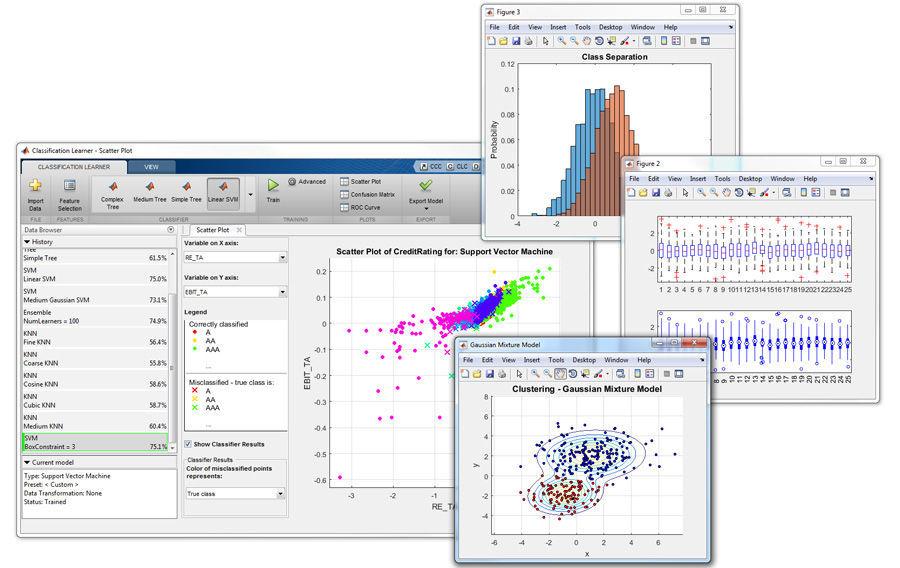 Module 4 : Modélisation statistique